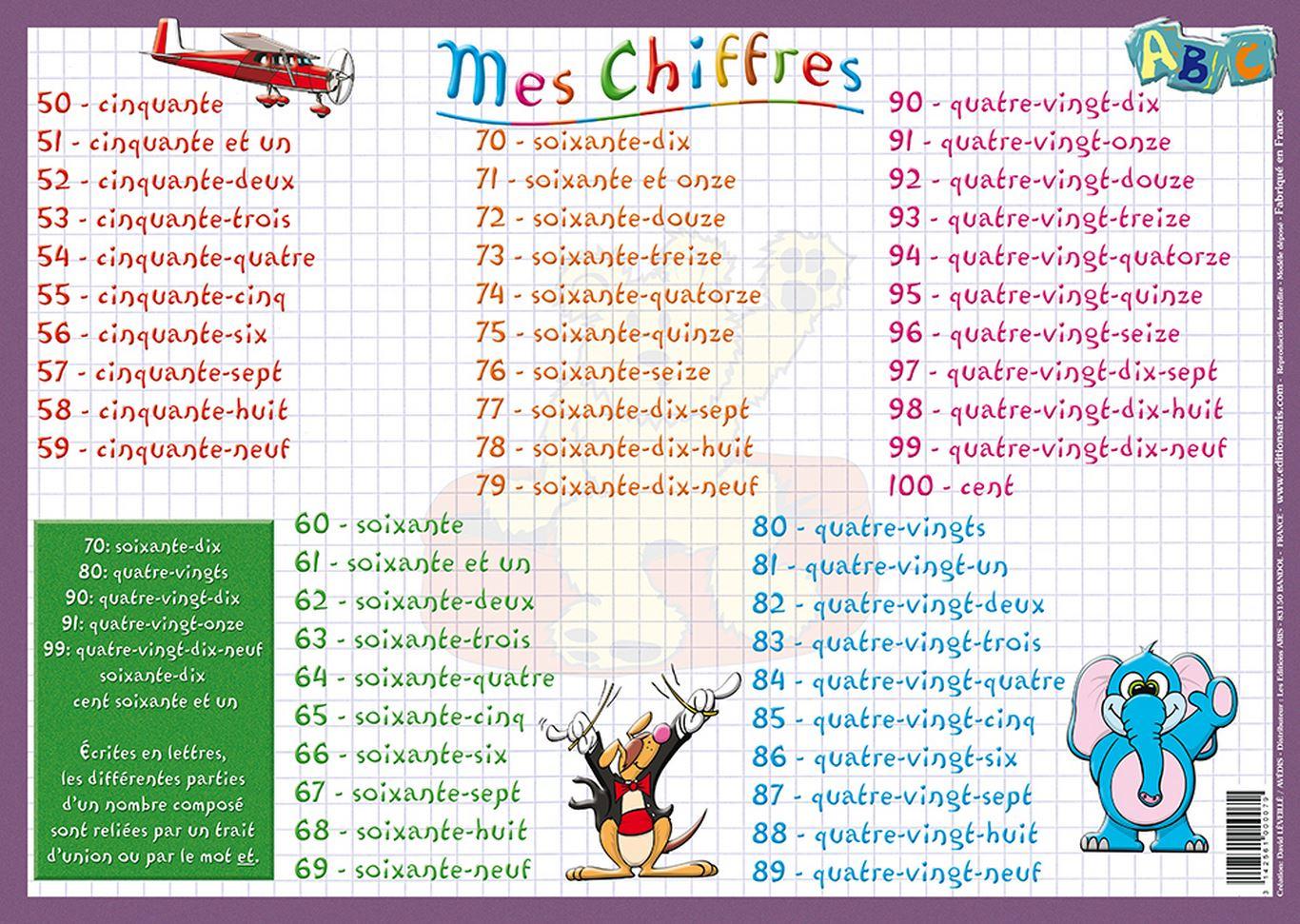 editions aris  u00bb chiffres