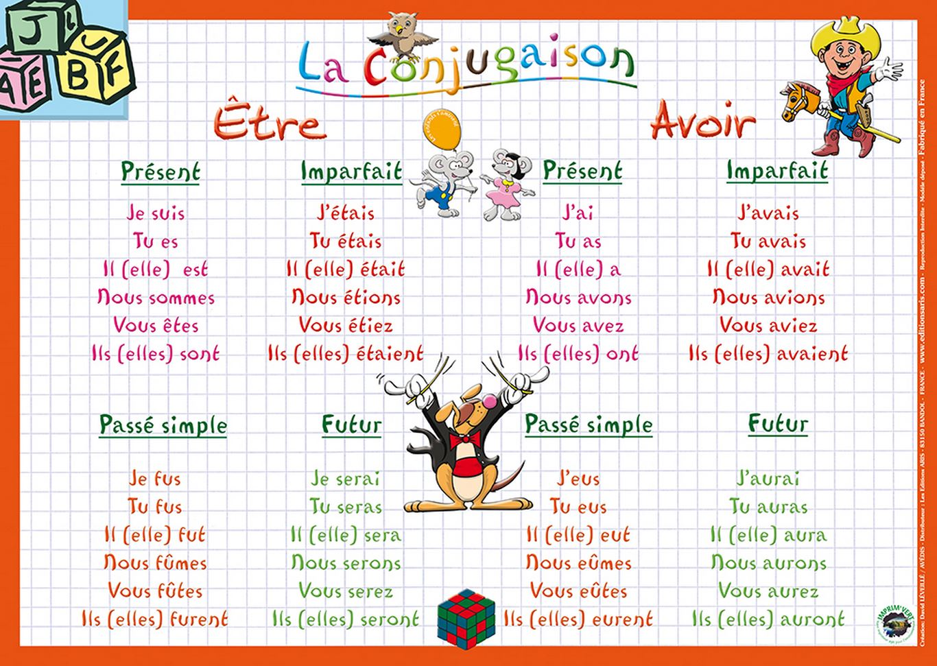 Editions aris conjugaison for A table en allemand