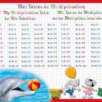 Tables de Multiplication