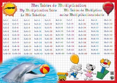 MULTI RECTO multilangues