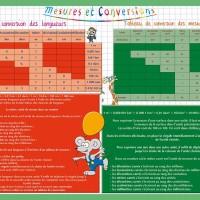 Mesures et conversions