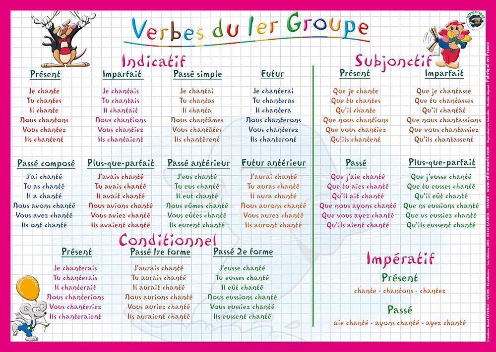 Editions Aris Verbes Du Premier Groupe
