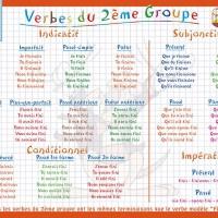 Verbes du deuxième groupe